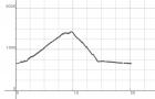 Altitude Propain trail